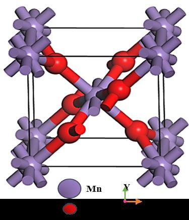 Unit cell β-MnO2