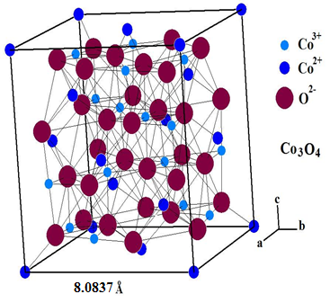 Face-centered cubic unit cell of normal spinel type Co3O4.
